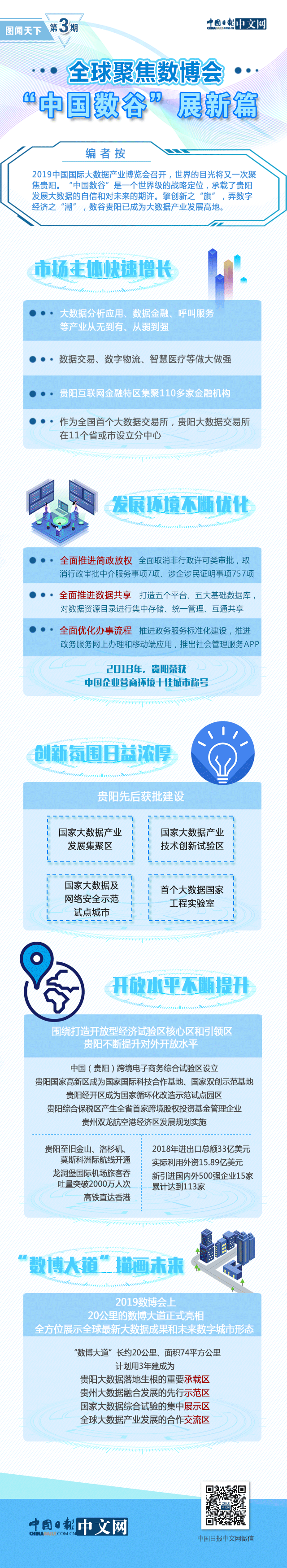 """图解丨全球聚焦数博会 """"中国数谷""""展新篇"""
