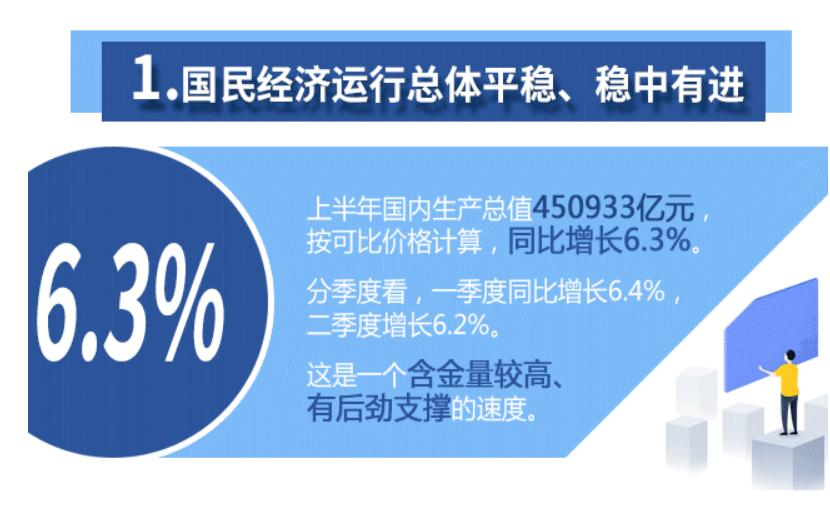 【中国那些事儿】转型提质提升发展含金量外媒:中国经济企稳向好惠及全球