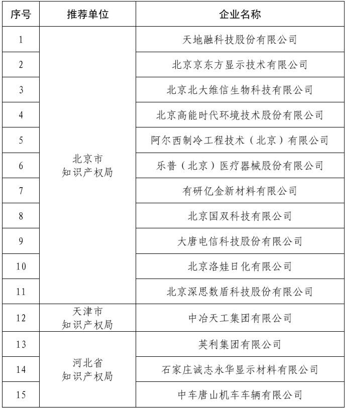http://www.reviewcode.cn/shujuku/99477.html