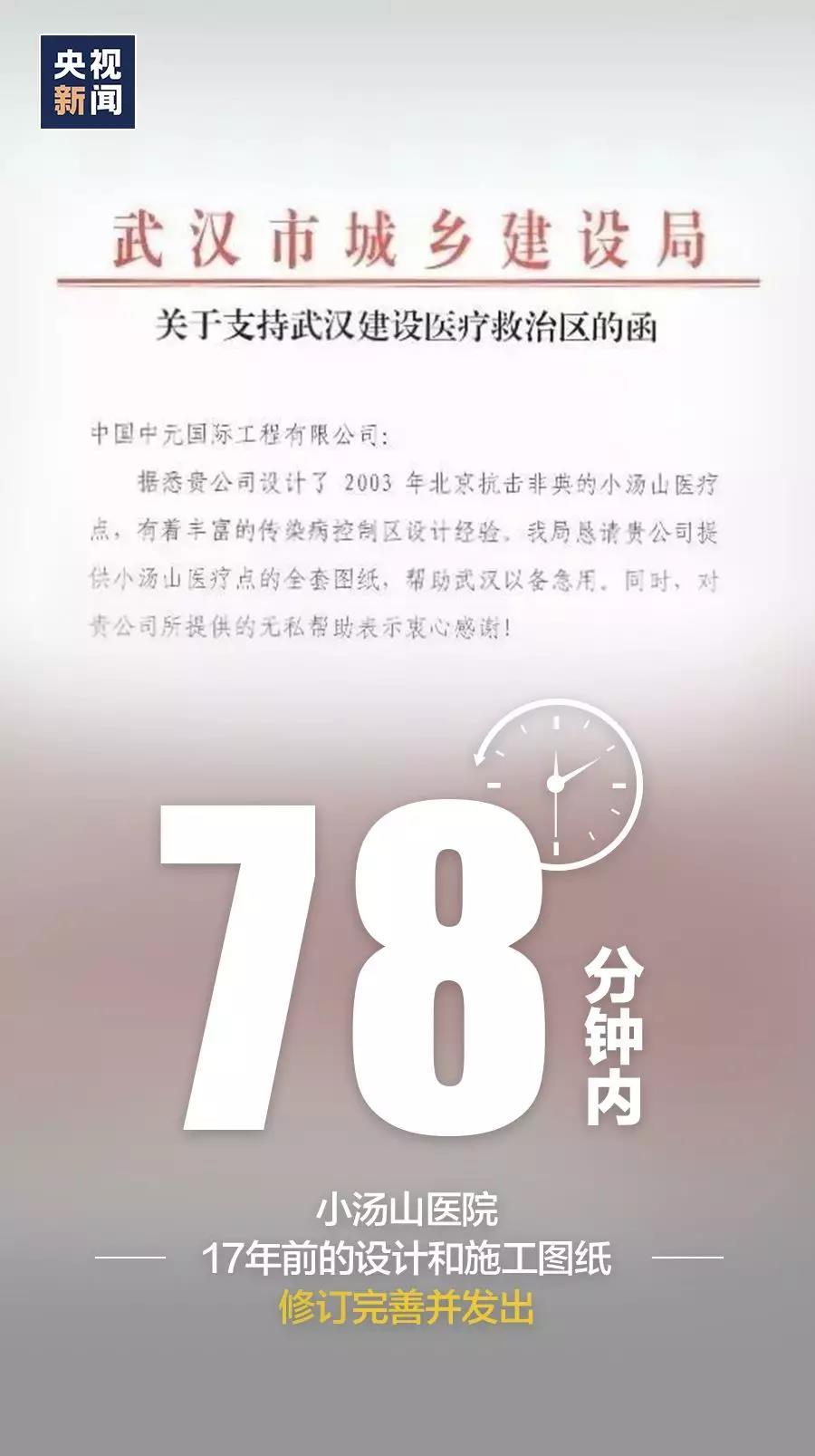 """火速+神速!一组数字看中国战""""疫""""速度"""