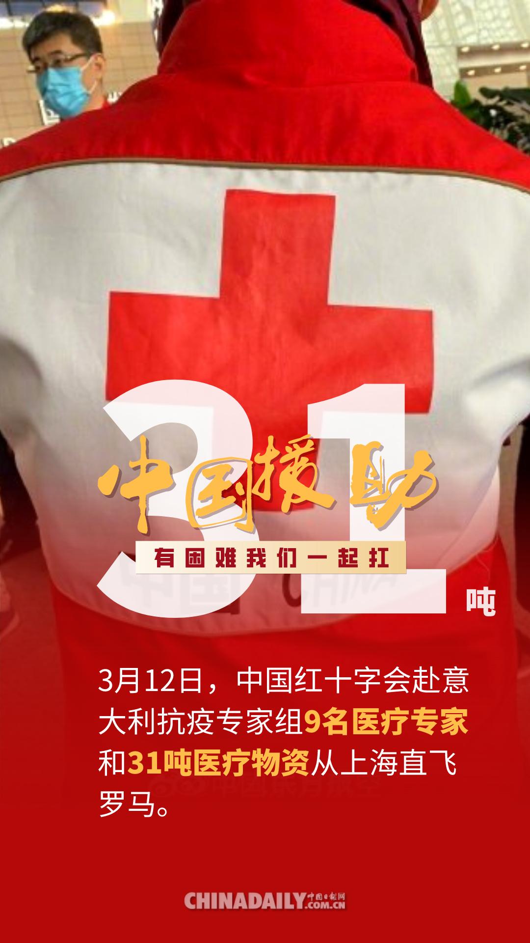 """财经资讯_【海报】同舟共济:""""中国援助""""彰显大国担当 - 中国日报网"""