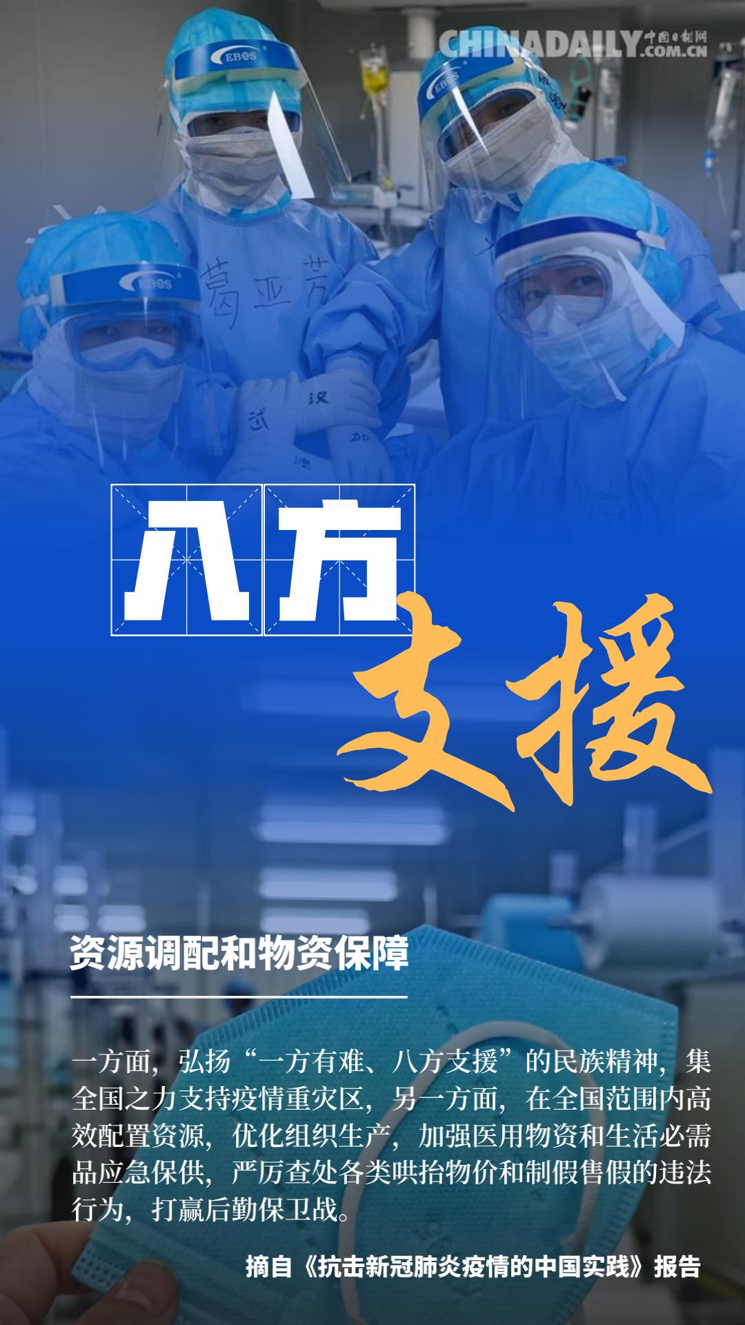社会实践_海报 抗击新冠肺炎疫情的中国实践 - 中国日报网