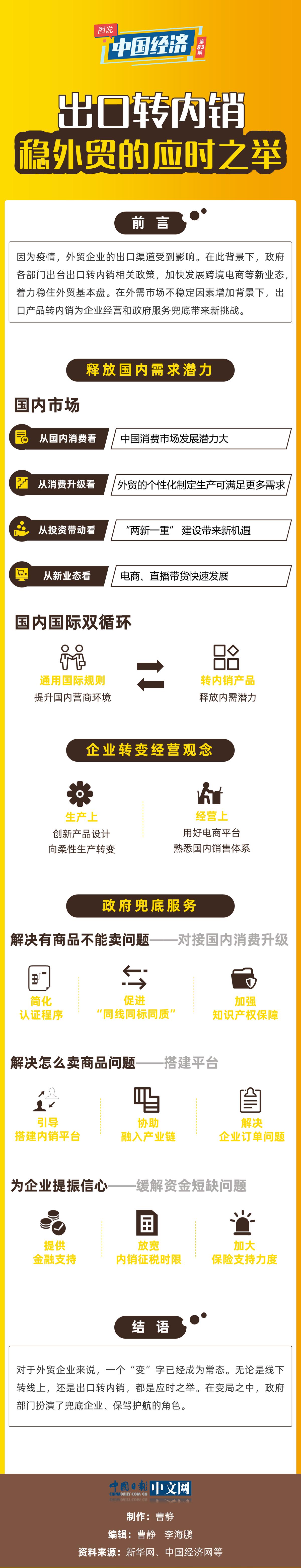 【图说中国经济】出口转内销,稳外贸的应时之举