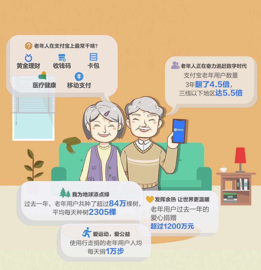 支付宝老年用户报告:3年用户数翻4.5倍,他们在努力跟上时代