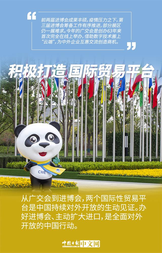 图说:中国积极践行持续扩大对外开放承诺