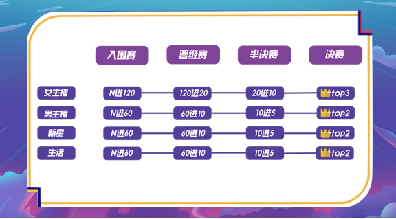 3-【PR稿】西瓜PLAY打榜PR稿件三616.jpg