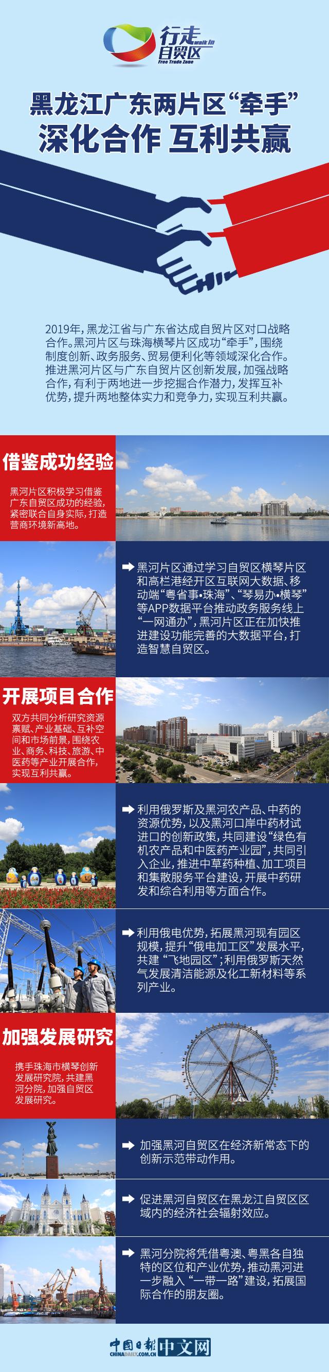"""【行走自贸区】图说:黑龙江广东两片区""""牵手"""" 深化合作互利共赢"""