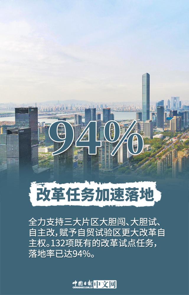【行走自贸区】数说江苏自贸试验区发展成绩单