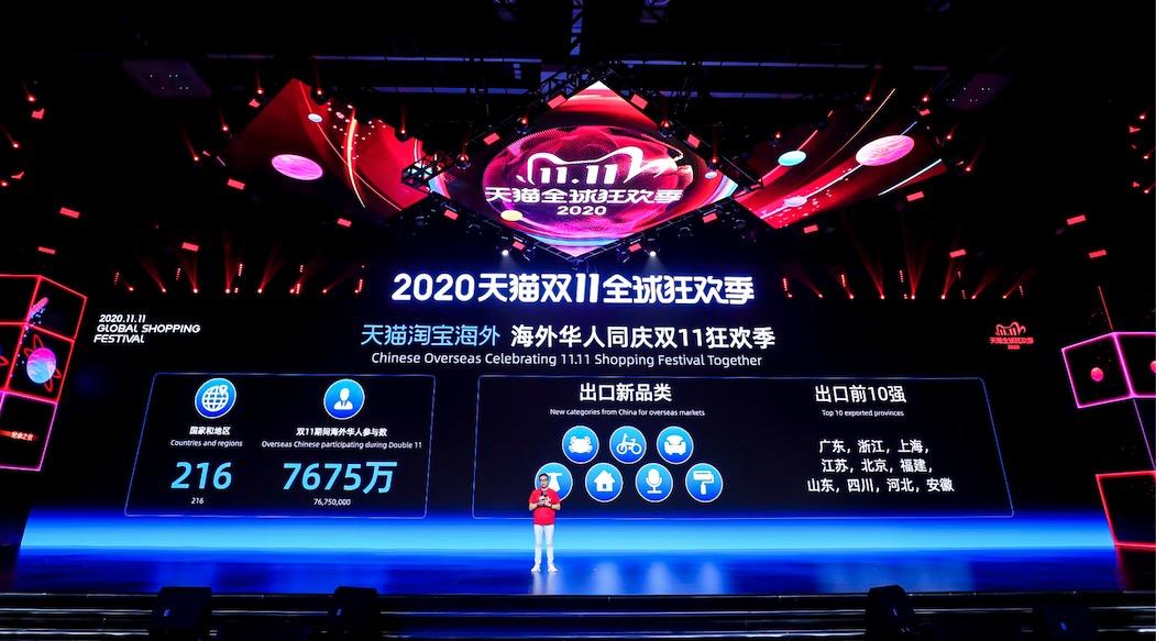 7675万海外华人参加天猫双11 国货加速出海216个国家和地区