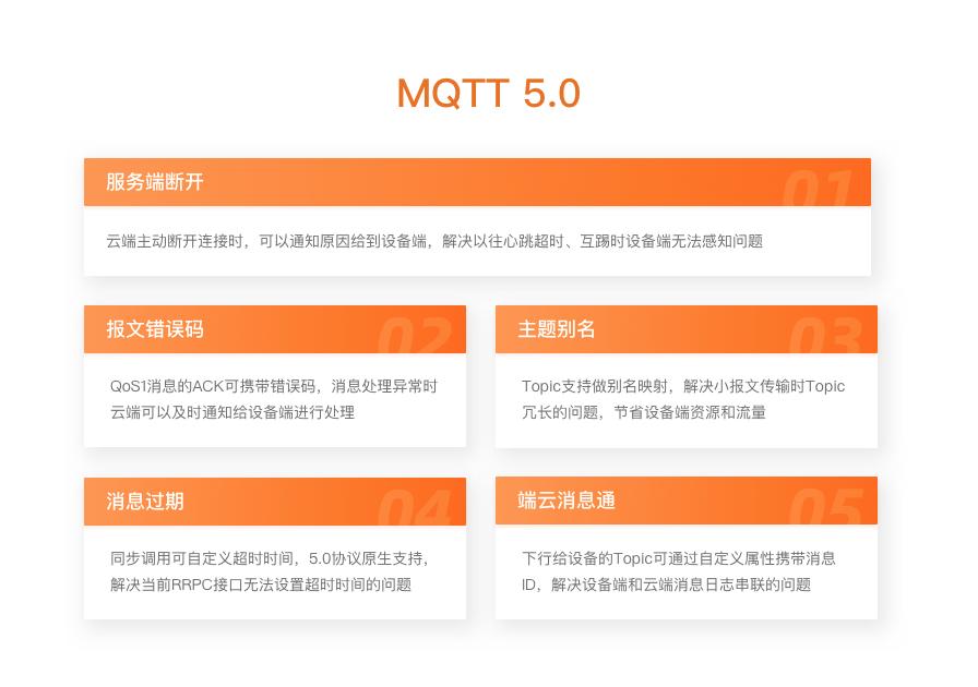 阿里云AIoT发布企业物联网平台升级版 为国内首个支持MQTT 5.0的平台