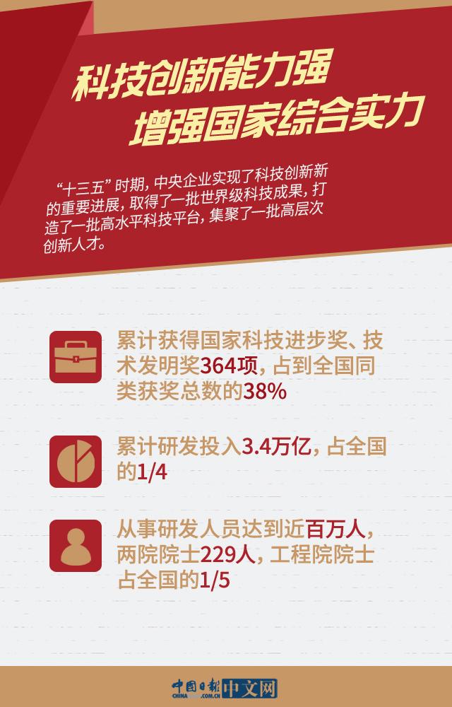 【图说中国经济】数说央企国际化发展:发挥优势特长 推动构建新发展格局