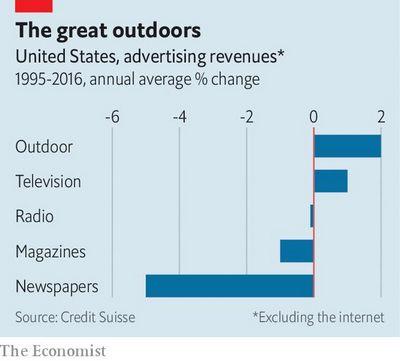 广告牌行业迎来革命