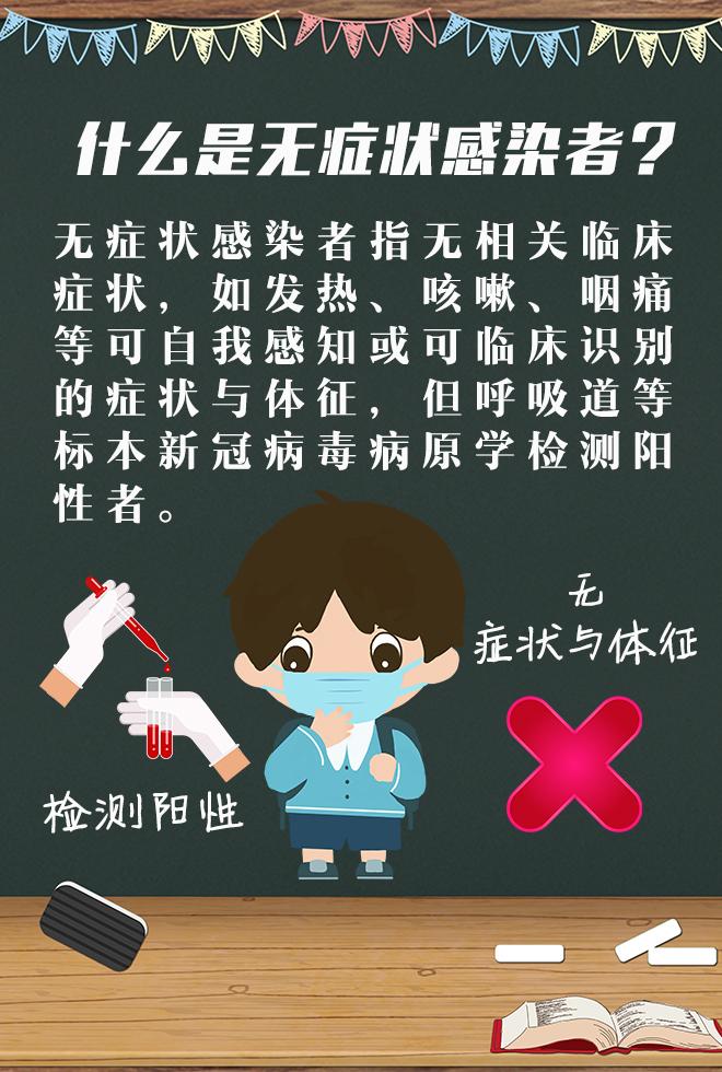 肺炎 症状 中国