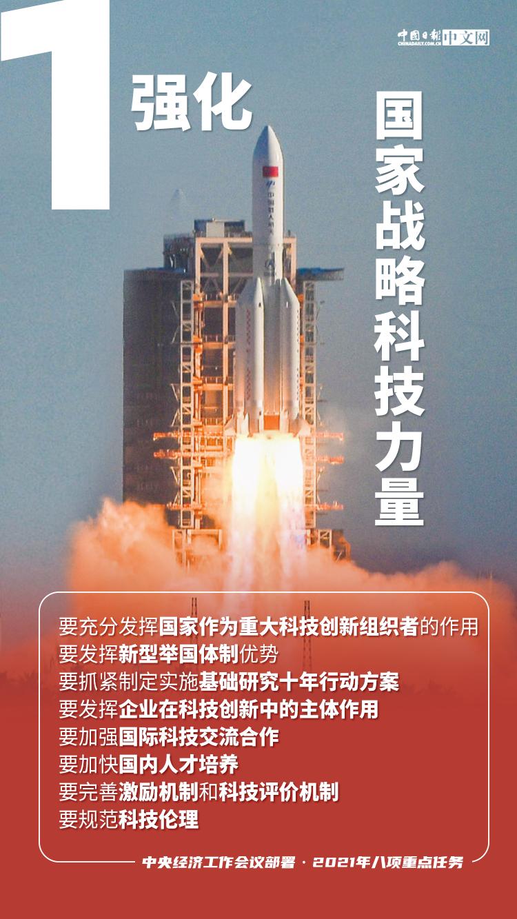 《【恒达娱乐注册官网】海报 | 划重点:2021年要抓好这八项重点任务》