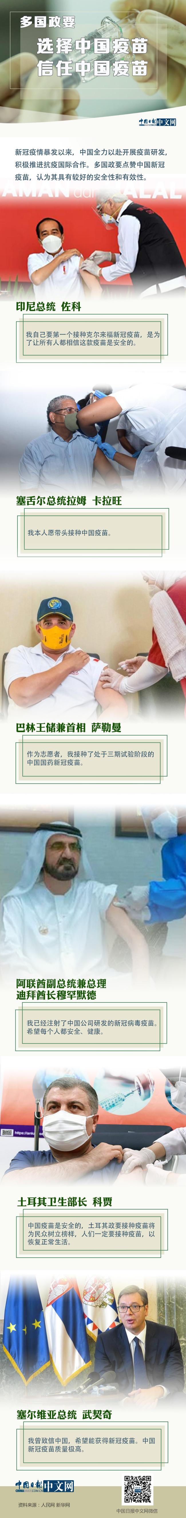 图解 | 多国政要选择中国疫苗 信任中国疫苗